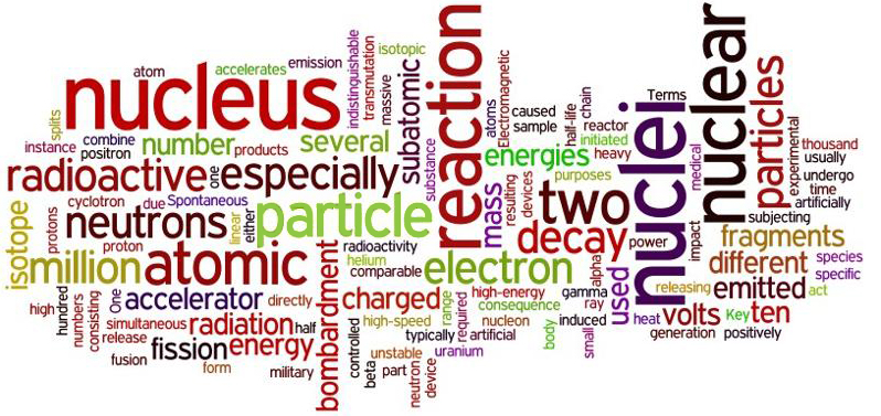 wordle_nuclear-crop